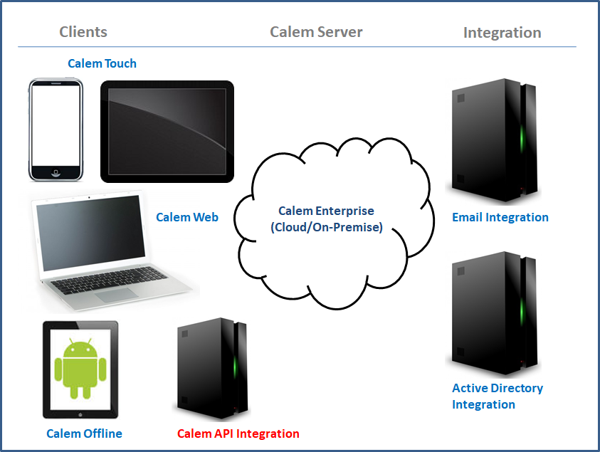 Calem Integration Part II: REST API